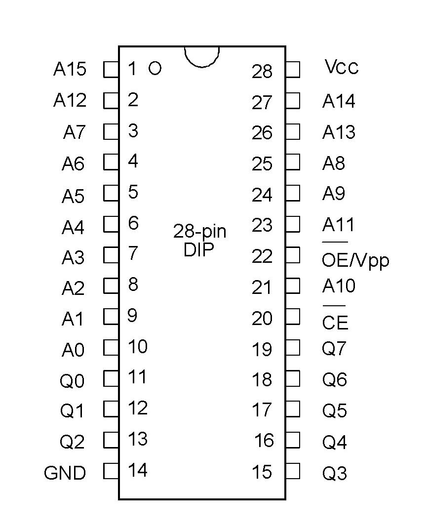 Memotech Mtx 512 Mtxplus Datasheets Max232 Datasheet W27c512