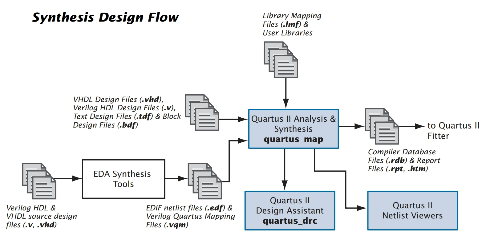 Memotech MTX 512 - MTXPlus+ (CPU Board EPM7128 Programming)